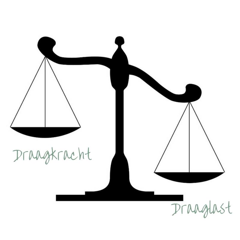 Draaglast vs draagkracht
